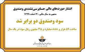 سود وصندوق دو برابر شد / انتشار صورتهای مالی وصندوق منتهی به سال مالی ۳۰ اسفند ۱۳۹۹